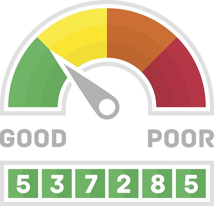 business credit report, credit reporting